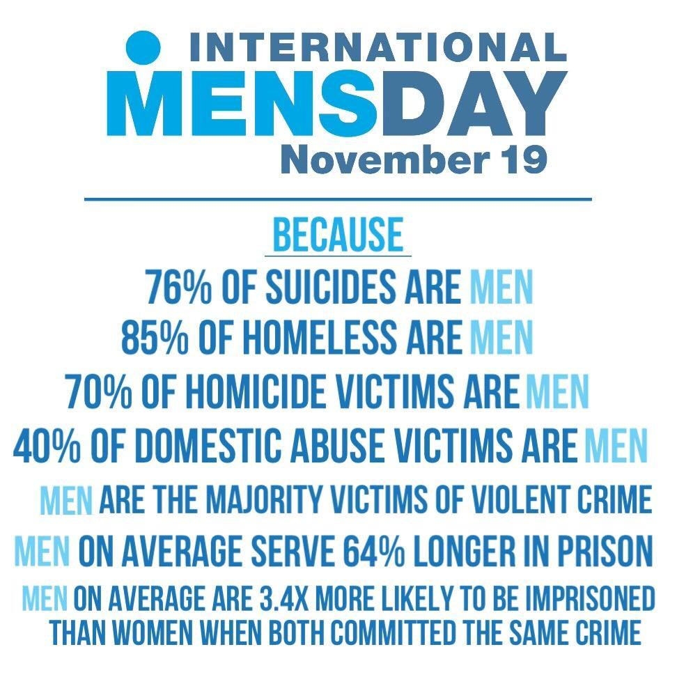 InternationalMensDay2018_CCASupport.jpg